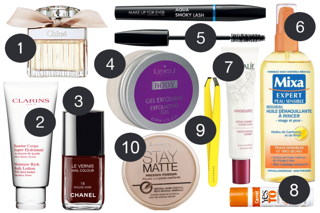 sndguerin-10-all-times-fav-beauty-products